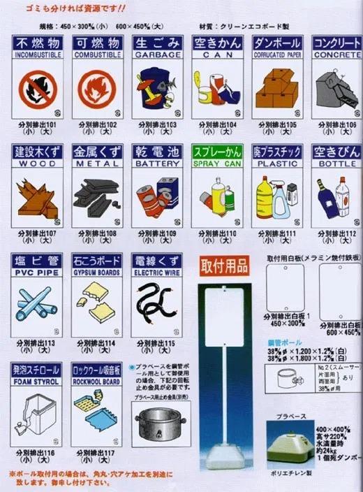分別排出用容器の標識